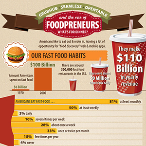 Foodpreneurs